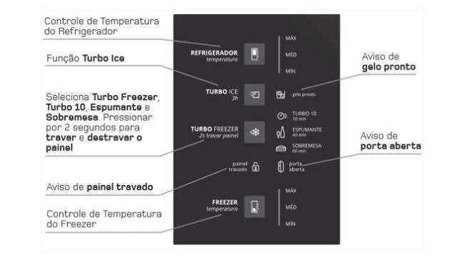 Refrigerador Brastemp inverse BRE57AK frost free com painel eletrônico 443l - evox