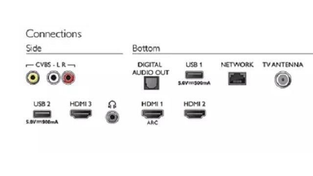 Smart-TV-Philips-50-polegadas-50PUG6654–Conectividade